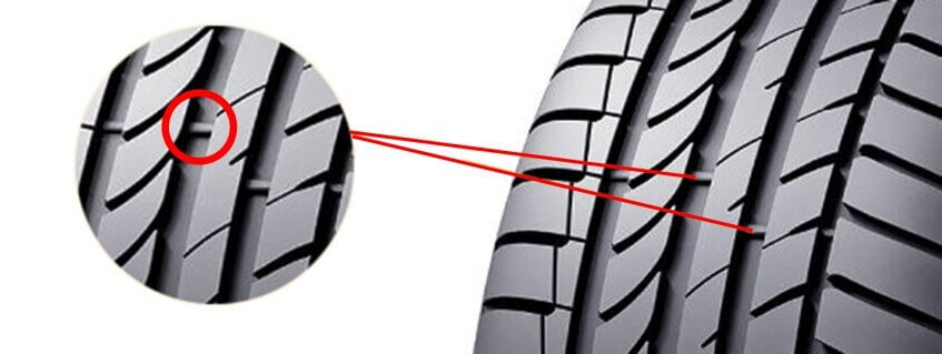TWI (tread wear indicator), o indicador da banda de rodagem dos pneus